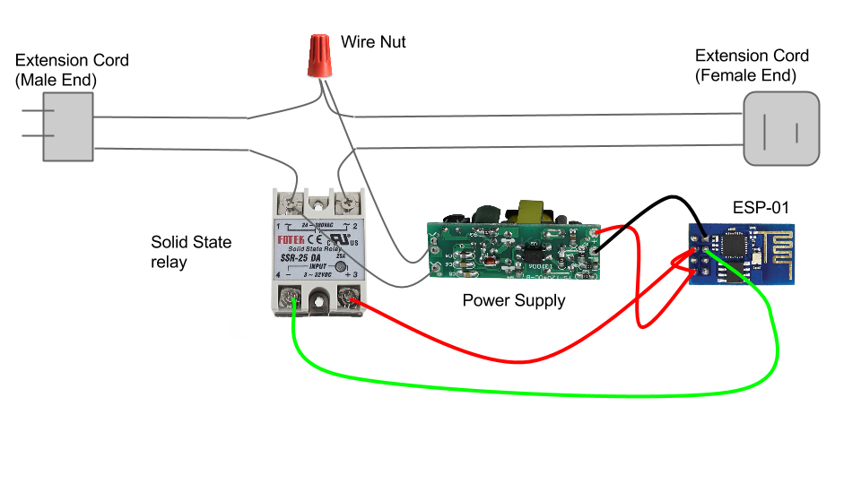 ESP8266 Extension chrod esp8266 solid state relay controller project idea esp8266 blog ssr relay wiring diagram at virtualis.co