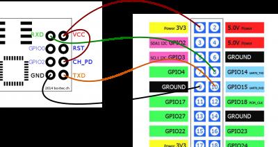 Esp8266ex Pinout Related Keywords & Suggestions - Esp8266ex