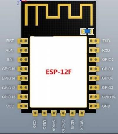 esp8266-module-family [ESP8266 Support WIKI]