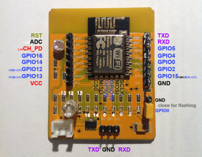 Esp8266 Dev Boards ESP8266 Support WIKI